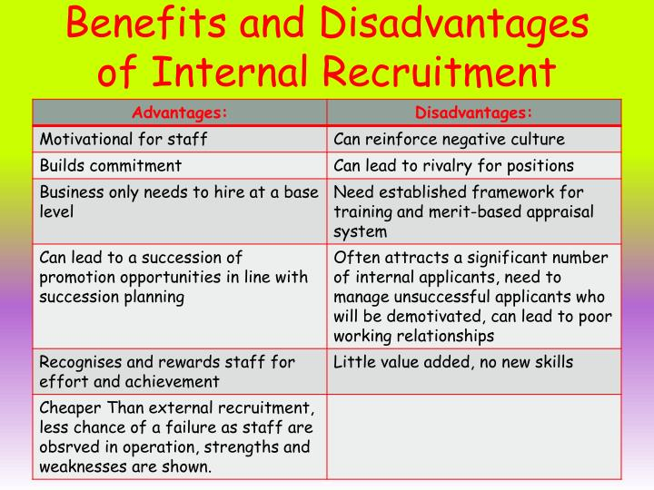 Benefits and Disadvantages of Internal Recruitment