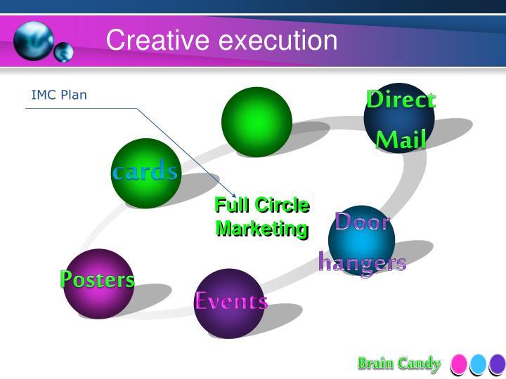 Creative execution