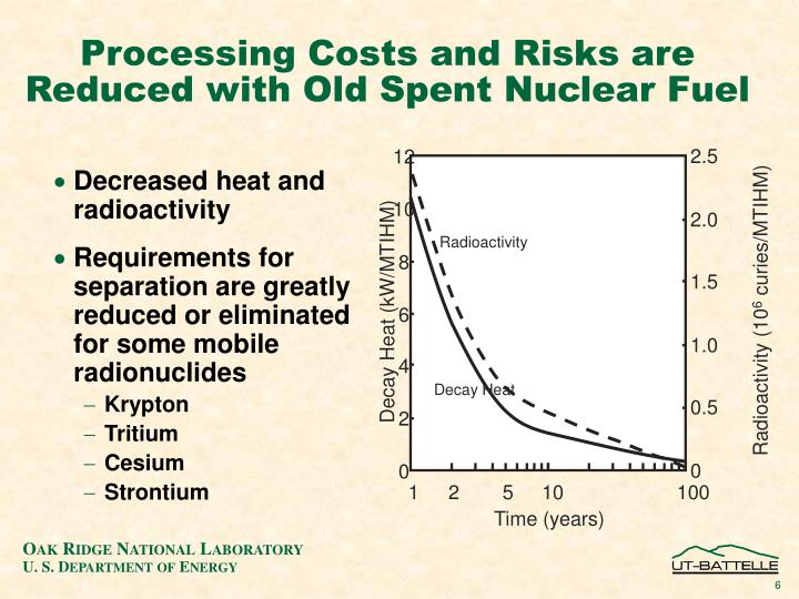 Processing Costs and Risks are Reduced with Old Spent Nuclear Fuel