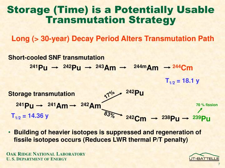 Storage (Time) is a Potentially Usable Transmutation Strategy
