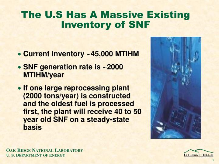 The U.S Has A Massive Existing Inventory of SNF