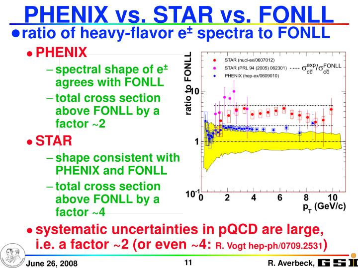 PHENIX vs. STAR vs. FONLL