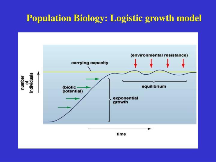 Population Biology: Logistic growth model