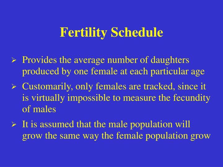 Fertility Schedule