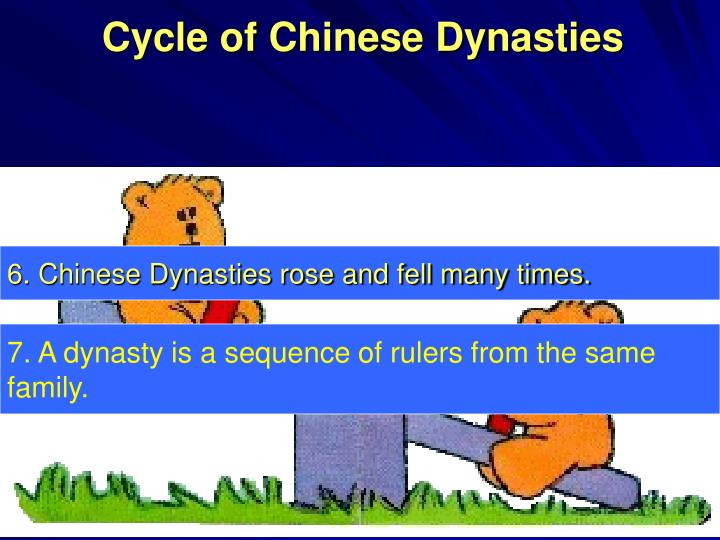 Cycle of Chinese Dynasties