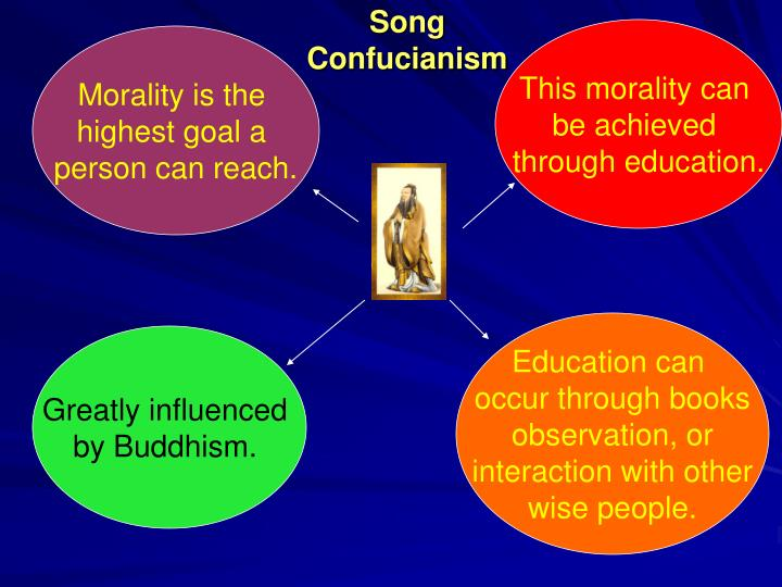 Song Confucianism