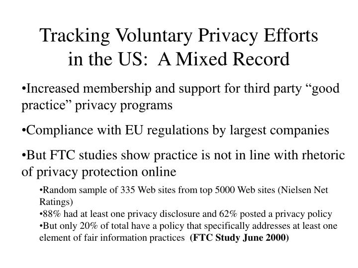 Tracking Voluntary Privacy Efforts in the US:  A Mixed Record