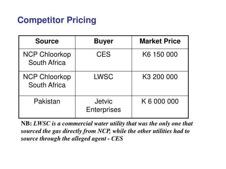 Competitor Pricing