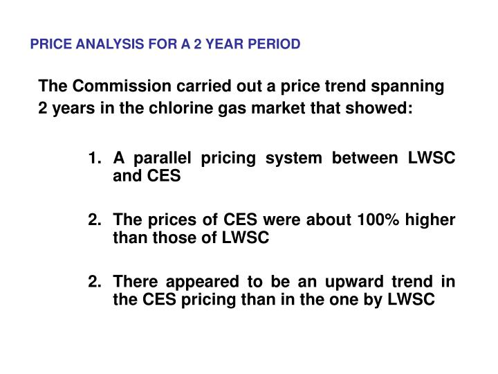 PRICE ANALYSIS FOR A 2 YEAR PERIOD