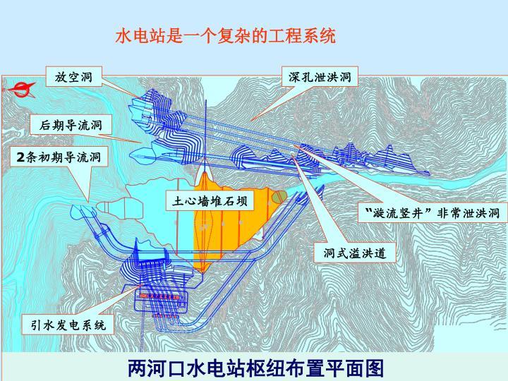 水电站是一个复杂的工程系统