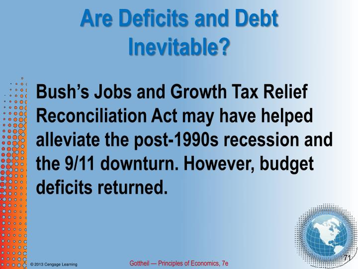 Are Deficits and Debt Inevitable?