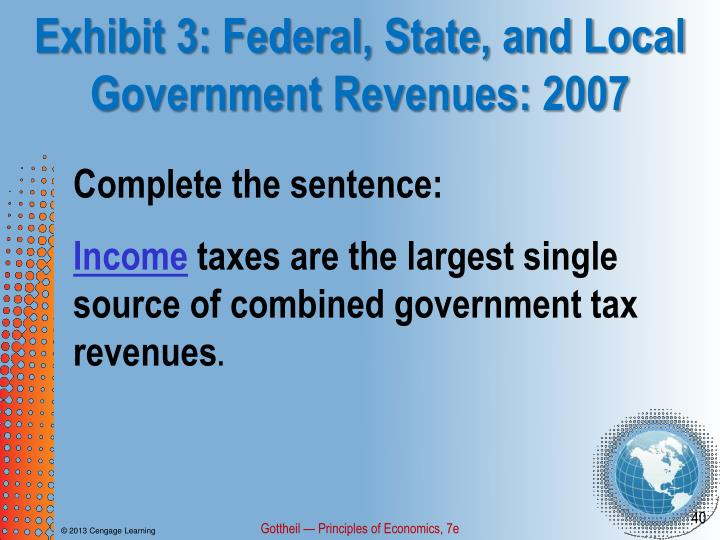 Exhibit 3: Federal, State, and Local Government Revenues: 2007