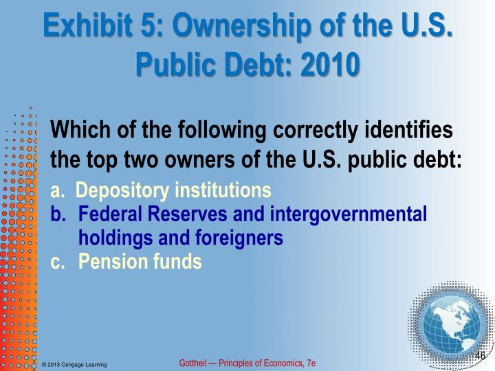 Exhibit 5: Ownership of the U.S. Public Debt: 2010