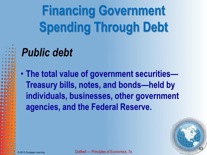 Financing Government Spending Through Debt