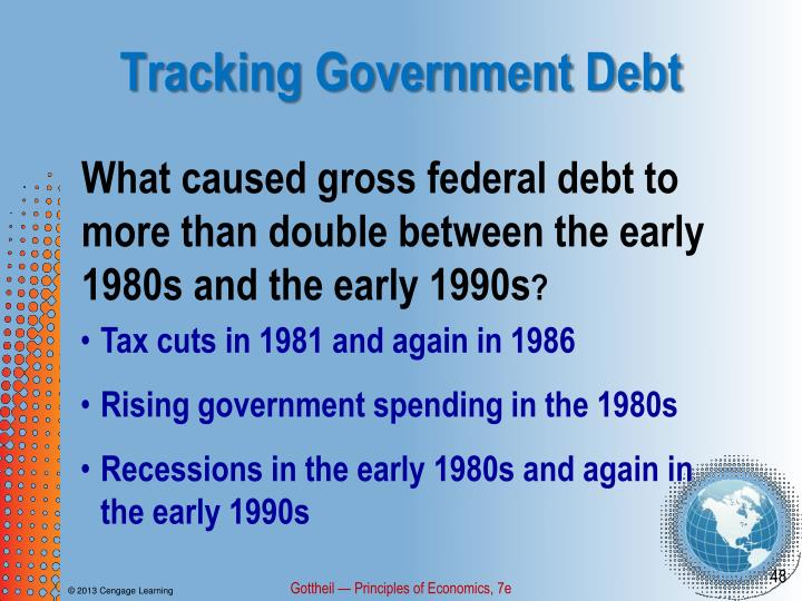 Tracking Government Debt