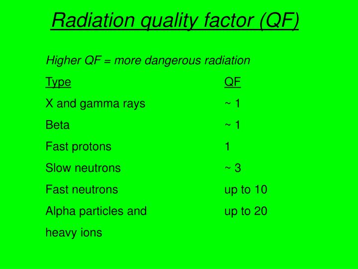 Radiation quality factor (QF)