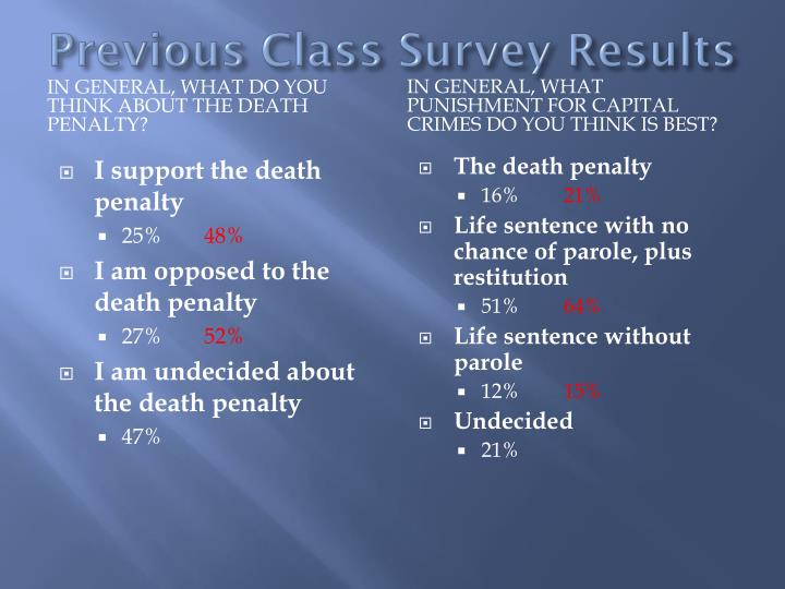 Previous Class Survey Results