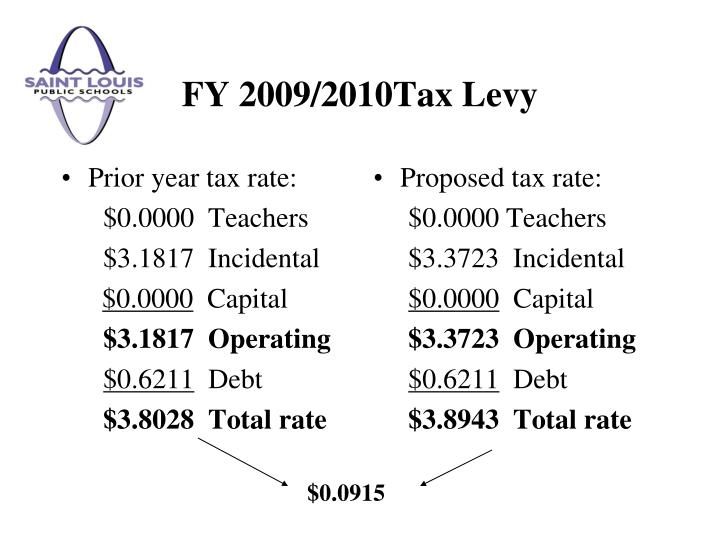 Prior year tax rate: