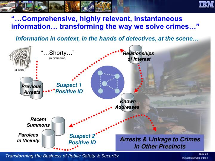 """""""…Comprehensive, highly relevant, instantaneous information… transforming the way we solve crimes…"""""""