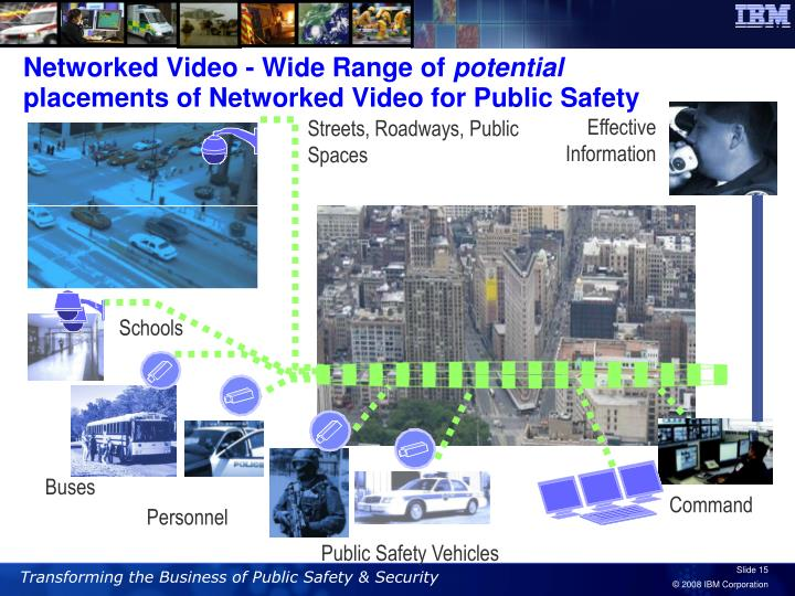 Networked Video - Wide Range of