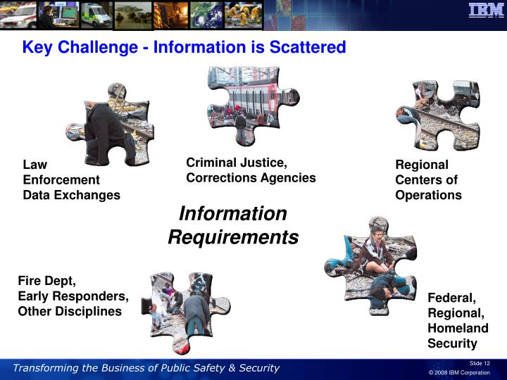 Key Challenge - Information is Scattered