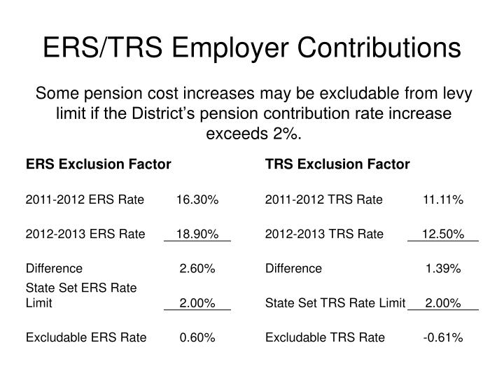 ERS/TRS Employer Contributions