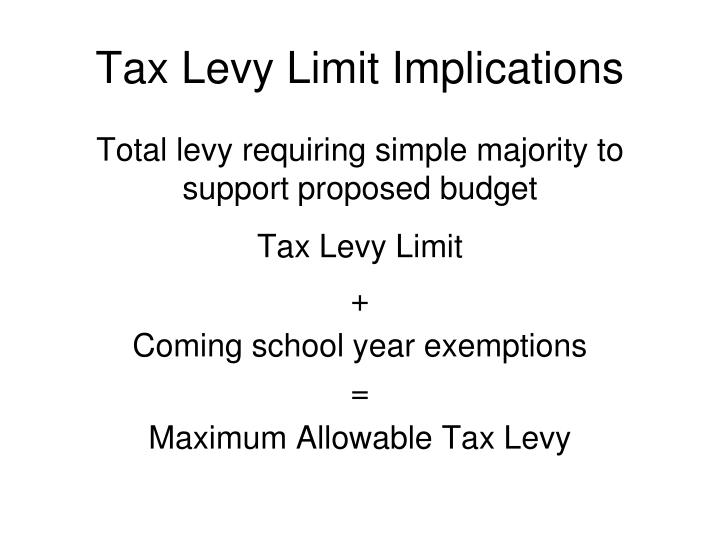 Tax Levy Limit Implications