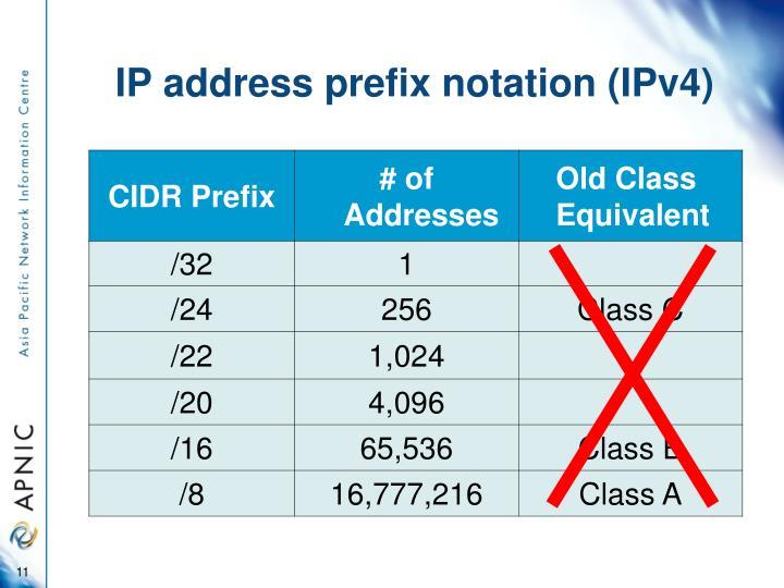 IP address prefix notation (IPv4)