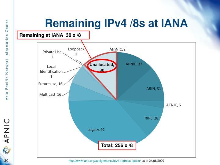 Remaining IPv4 /8s at IANA