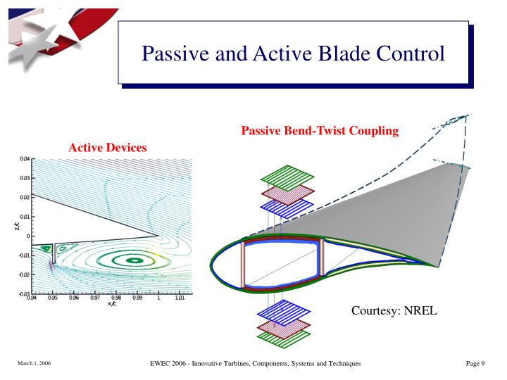 Passive and Active Blade Control