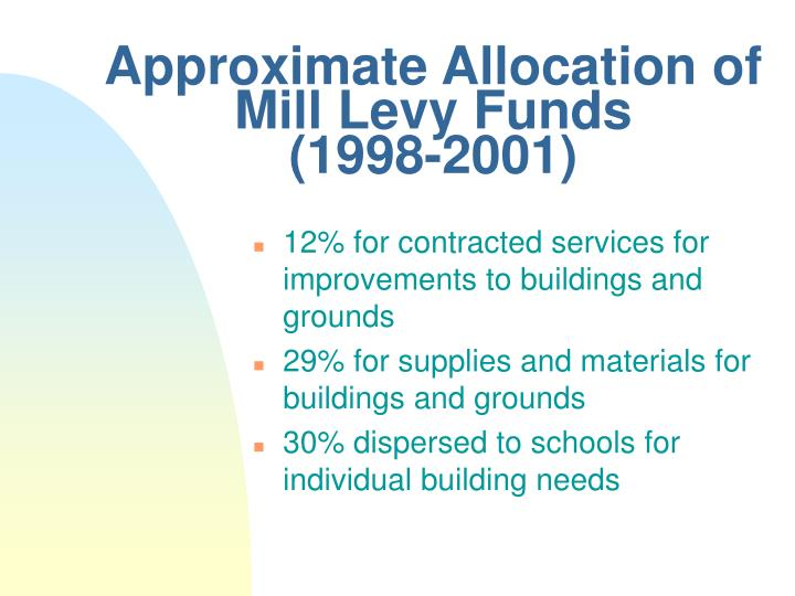Approximate Allocation of Mill Levy Funds