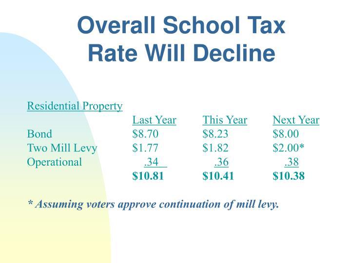 Overall School Tax Rate Will Decline
