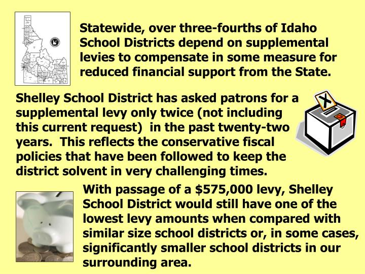 Statewide, over three-fourths of Idaho School Districts depend on supplemental levies to compensate in some measure for reduced financial support from the State.