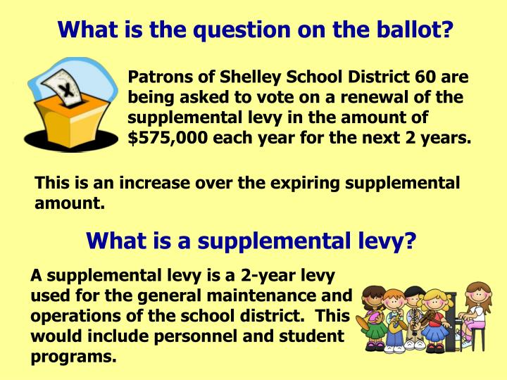 What is the question on the ballot?