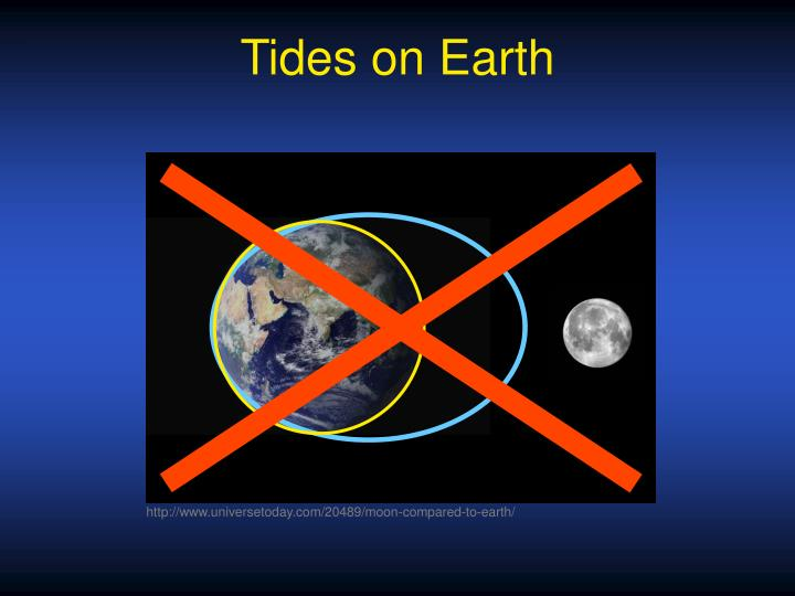 Tides on earth1
