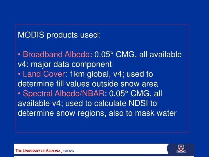 MODIS products used: