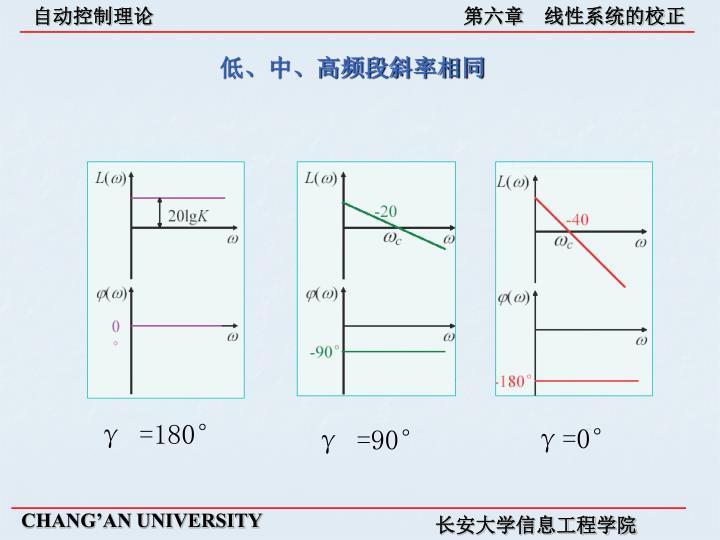 低、中、高频段斜率相同