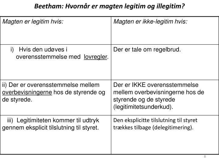 Beetham: Hvornår er magten legitim og illegitim?
