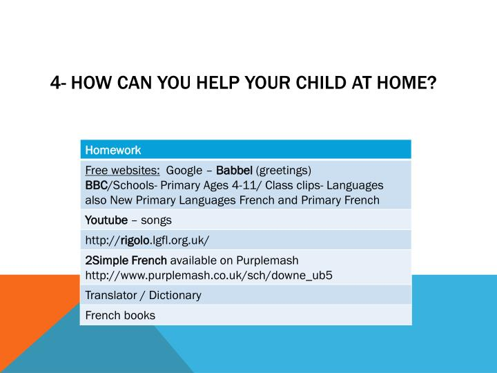 4- How can you help your child at home?