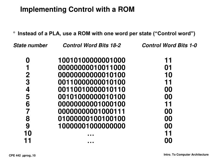 Implementing Control with a ROM