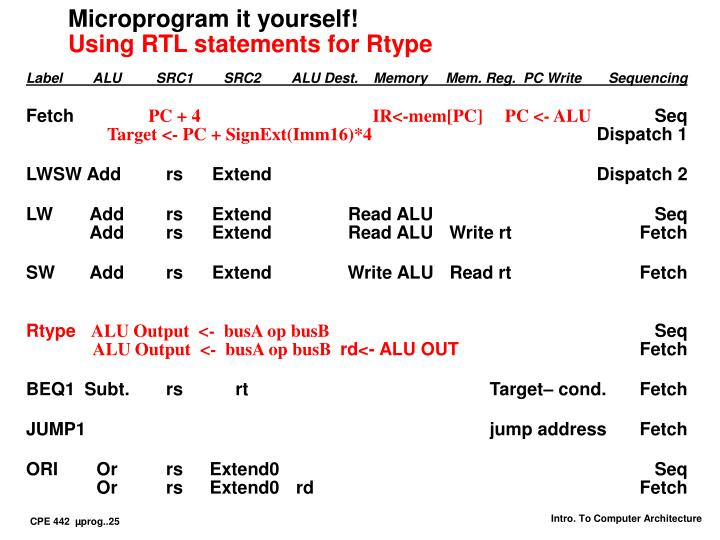 Microprogram it yourself!