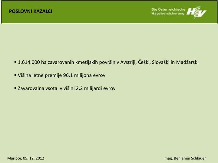 POSLOVNI KAZALCI