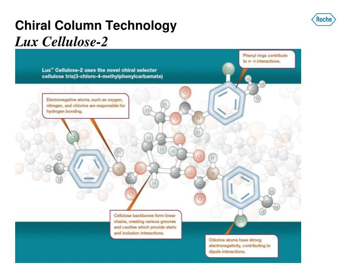 Chiral column technology lux cellulose 2