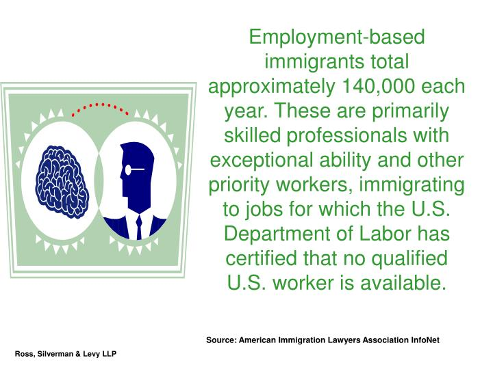 Employment-based immigrants total approximately 140,000 each year. These are primarily skilled professionals with