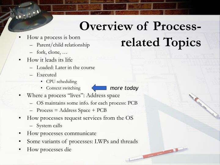 Overview of Process-related Topics