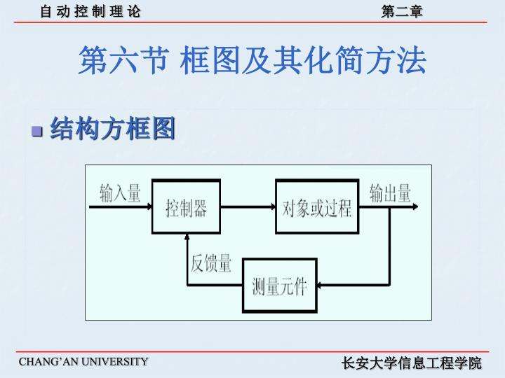 第六节 框图及其化简方法