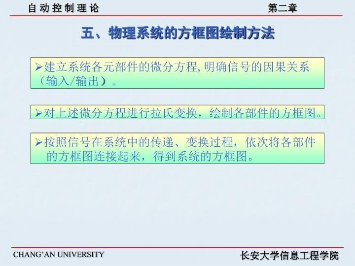 五、物理系统的方框图绘制方法