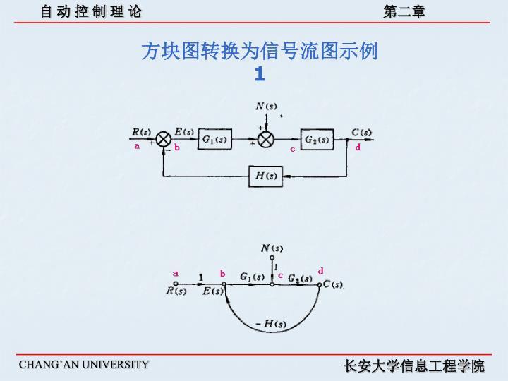 方块图转换为信号流图示例