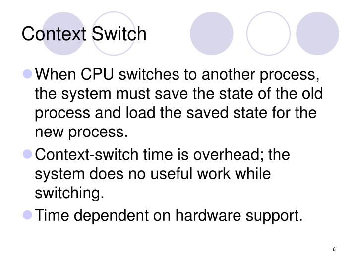 Context Switch