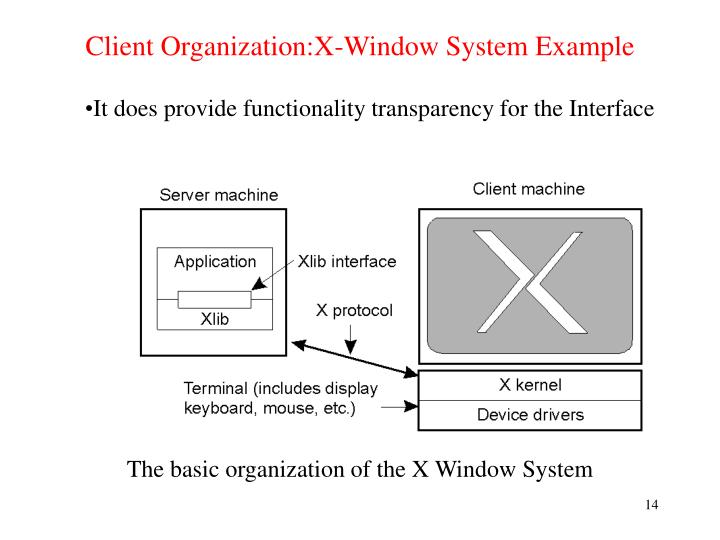 Client Organization:X-Window System Example